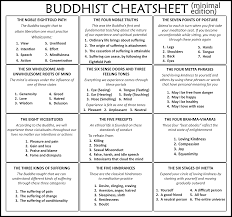 buddhist cheat sheet a cheat sheet to buddhist philosophy third monk