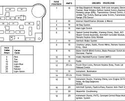 fmc drift electrical and wiring tech 94 04 mustang interior fuse diagram
