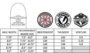 41 Qualified Independent Truck Sizing Chart