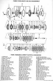 similiar th350 transmission parts keywords transmission parts diagram on 350 turbo transmission parts diagram
