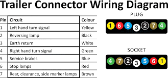 wiring at 6 pin trailer connector diagram floralfrocks wiring diagram for 7 pin trailer plug at Wiring Diagram For 7 Pin Trailer Connector