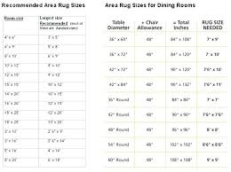 room size area rugs recommended area rug sizes for bedroom dining room room size area rugs