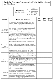 cause and effect essay on divorce cause and effect writing fourth cause and effect writing fourth example cause and effect writing essay