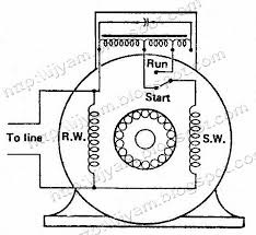 electrical control circuit schematic diagram of two value figure 3 a two value capacitor run motor using a capacitor transformer to change the effective capacitor value