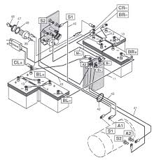 ezgo golf cart wiring diagram wiring diagram for ez go 36volt 2001 ez go workhorse wiring diagram ezgo golf cart wiring diagram wiring diagram for ez go 36volt systems with resistor coils good to know pinterest golf carts, diagram and golf