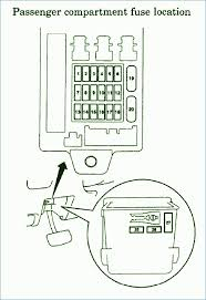 2003 mitsubishi eclipse fuse diagram circuit diagram symbols \u2022 2000 mitsubishi eclipse fuse box diagram at 2000 Mitsubishi Eclipse Fuse Box Location