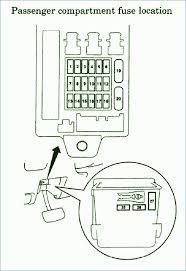2003 mitsubishi eclipse fuse diagram circuit diagram symbols \u2022 2000 mitsubishi eclipse fuse box diagram at 2000 Mitsubishi Eclipse Fuse Box Location