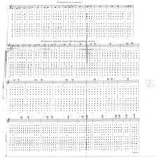Piccolo Flute Finger Chart 70 Accurate Concert Flute Finger Chart