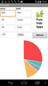 App Inventor Tutorials And Examples Pie Chart Pura Vida Apps