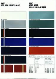 Bmw Individual Colour Chart 58 True To Life Bmw Blue Colour Chart