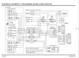 wiring diagram fisher snow plow ireleast info fisher snow plow wire diagram fisher automotive wiring diagrams wiring diagram