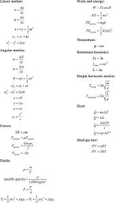 many people find physics to be a difficult subject to approach this handy list of physics equations organized by topic contains the most common equations