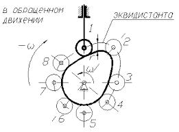 Кинематический анализ кулачковых механизмов скачать лекцию  Кинематический анализ кулачковых механизмов скачать лекцию скачать реферат Студенческий портал ru
