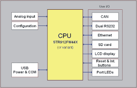 images of computer hardware diagram   diagramscomputer hardware diagram photo album diagrams