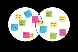 Producers And Consumers Venn Diagram How To Design A Billion Dollar Company