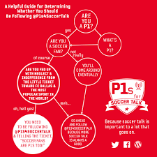 Fantastic Flowchart Of Fun P1s For Soccer Talk