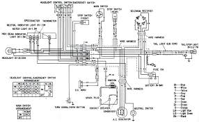 trojan batteries wiring diagram auto electrical wiring diagram related trojan batteries wiring diagram