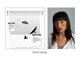alana tyler sky covers how to setup the other 3 basic lighting techniques that all photographers should know split short broad lighting