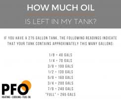 275 Gallon Oil Tank Gauge Chart How Much Heating Oil Fuel Is Left In Your Tank Pfo