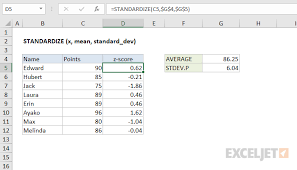 Standard Score Conversion Chart How To Use The Excel Standardize Function Exceljet