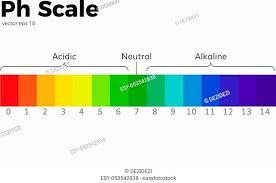 Universal Indicator Chart Universal Indicator Stock Photos And Images Age Fotostock