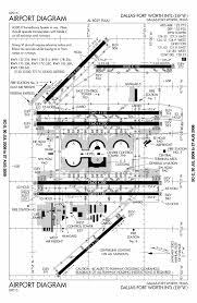 Jfk Airport Taxiway Chart Dallas Fort Worth Kdfw Airport Runway Taxiway Diagram