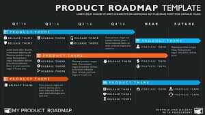 Template Technology Roadmap Template Ppt Teplates For