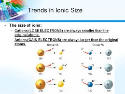 ionic size iii periodic trends types of periodic trends atomic size atomic