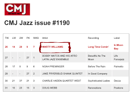 Marty Williams Martys Music Press Reviews