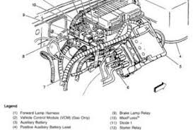 99 chevy lumina engine diagram wiring diagram related posts to 99 chevy lumina engine diagram