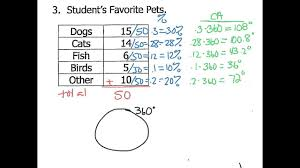 Finding The And Central Angles For A Circle Graph