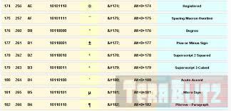 Html Symbols Chart Ascii Html Table Chart Ascii Codes Cheat Sheet