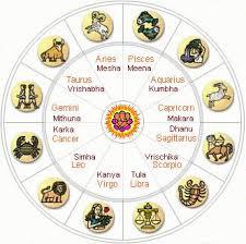 வருடத்திற்கு ஒரு முறையாவது பிறந்த நட்சத்திர தலத்திற்கு உங்களின் நட்சத்திரம் வரும் நாளன்று சென்று வளம் பெறுங்கள்