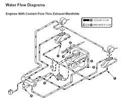 volvo penta 5 7 gxi wiring diagram wiring diagram Volvo Penta 5 0 Gxi Wiring Diagram volvo penta 5 7 gxi wiring diagram images hoisted off se volvo penta 5.0 gi wiring diagram