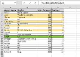 Rank Functions Excel Ranking A List Of Numbers Working With Formulas