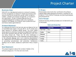 project charter sample advanced innovation group example of six sigma project charter on i