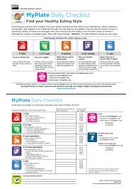 Daily Food Planner The Myplate Daily Checklist Formerly Daily Food Plan Shows Your