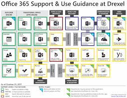 Microsoft Office Reports Microsoft Office 365 Available Apps Support Information