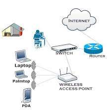 a typical home network topology computer networking demystified a typical home lan