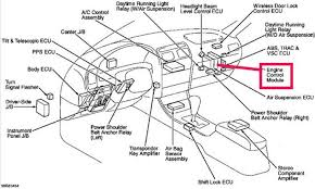 lexus sc 400 questions whare is ecu located what is it cargurus 5 answers