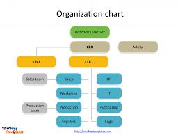 025 Organizational Chart Template Powerpoint Free Org Ppt