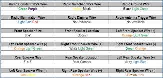1996 ford ranger radio wiring diagram bestharleylinks info 2002 ford f150 lariat radio wiring diagram 1994 ford f150 radio wiring diagram diagrams 2002 ford f150 wiring