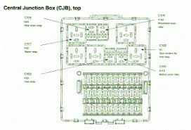 ford mondeo 2001 fuse box layout diagram ford wiring diagrams