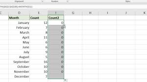 Excel Chart Count By Month Count Months In Date Range In Excel Two Formula Examples