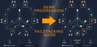 Bdo Enhancement Chart Gear Progression Failstacking Guide Bdfoundry
