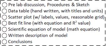 Printed Return Address Label Grading Labs A Faster Method Using Pre Printed Return