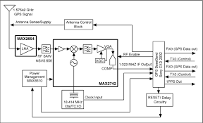 block diagram of gps ireleast info block diagram of gps receiver wiring diagram wiring block