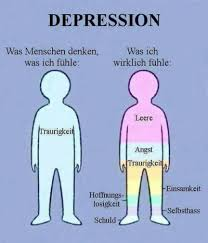 Deprimiert Tumblr