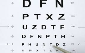 Visual Acuity Testing Or A Vision Exam