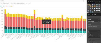 3d Pie Chart Power Bi Power Bi Visualization Data Visualization With Microsoft